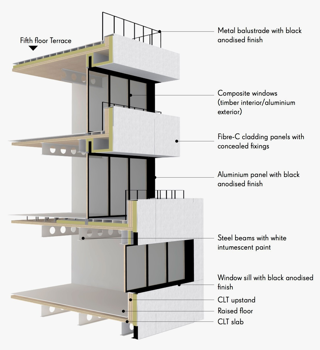 6 orsman road waugh thistleton architects for Definition for balcony
